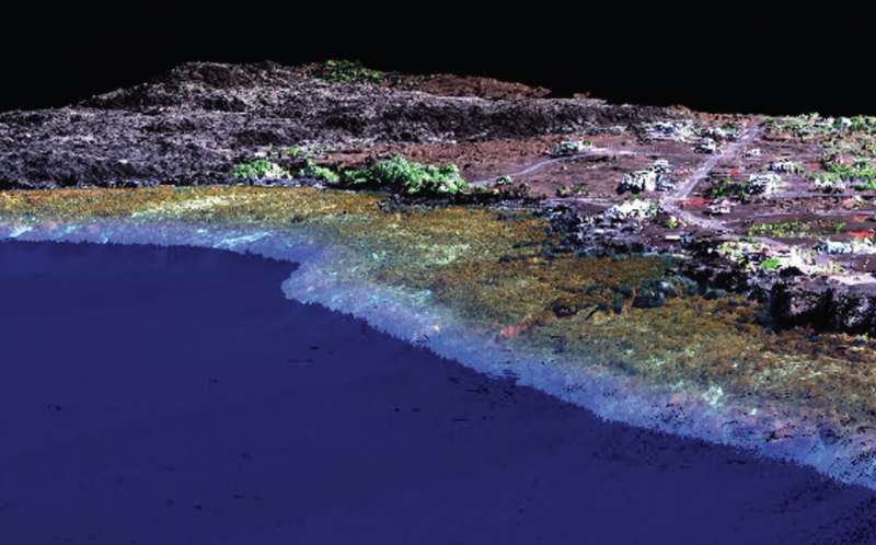 New study evaluates the advancement of ecology from a 2-D to 3-D science